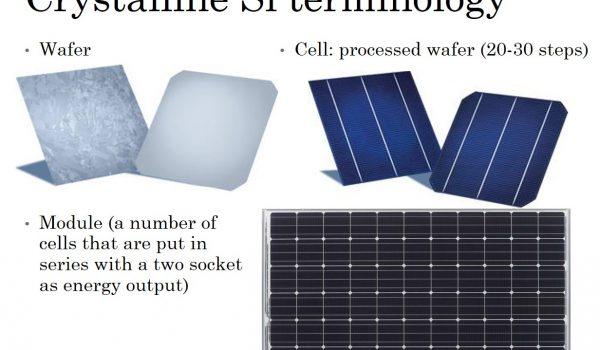 انواع پنل خورشیدی سیلیکن کریستالی